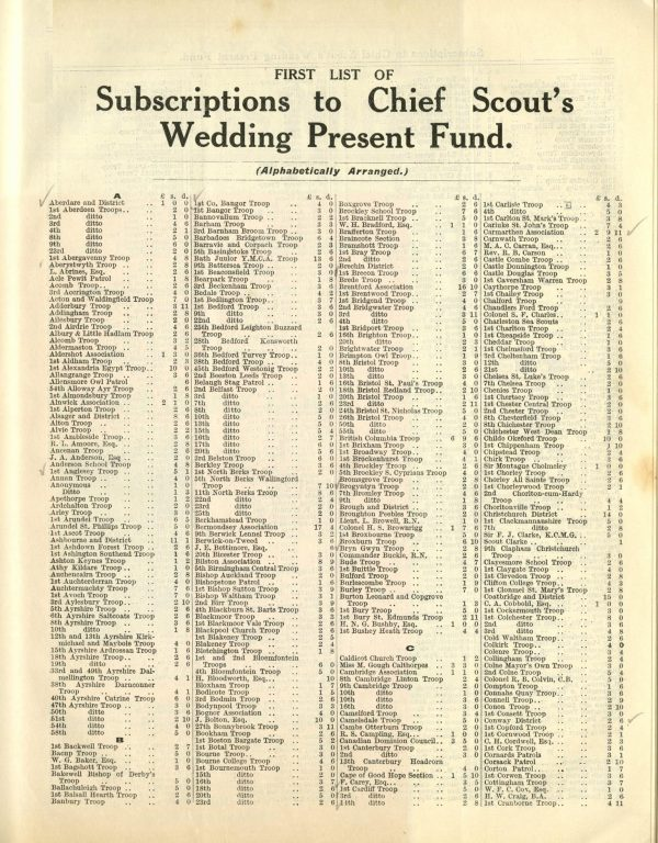 Subscriptions to Chief Scout's Wedding Present Fund | The image is used with permission of The Scout Association (U.K.) Heritage Service