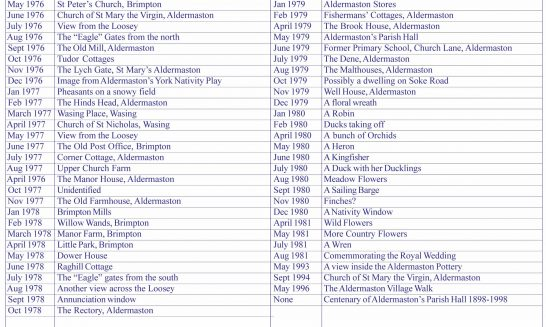 Parish mag Bill Cox Index