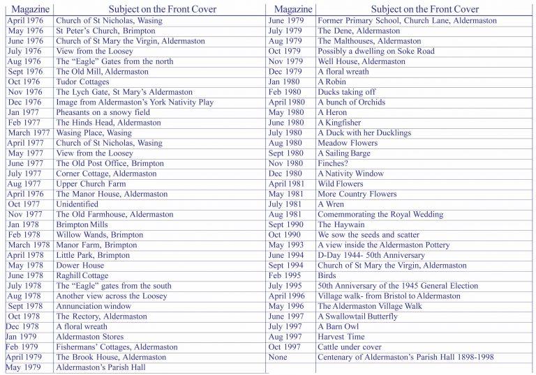 Parish mag index